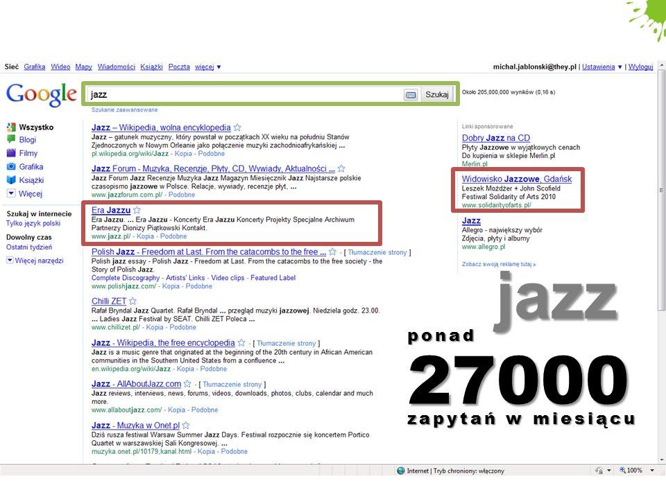 27000 jazz zapytań w miesiącu ponad