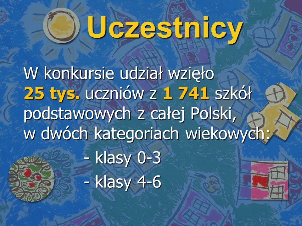 Uczestnicy W konkursie udział wzięło 25 tys. uczniów z 1 741 szkół podstawowych z całej Polski, w dwóch kategoriach wiekowych: - klasy 0-3 - klasy 4-6