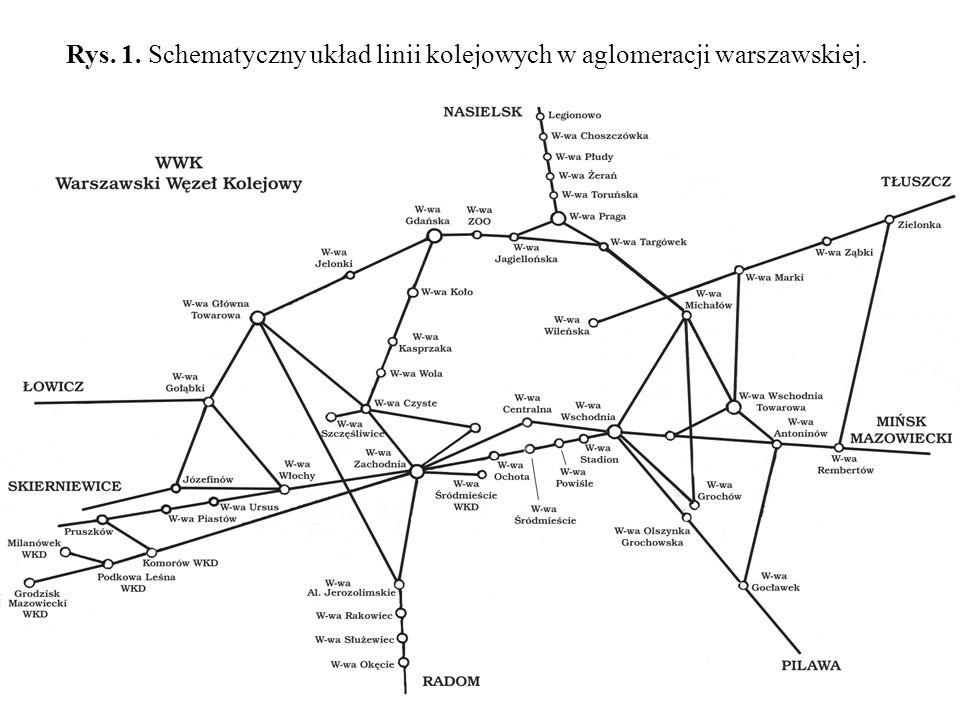 Rys. 1. Schematyczny układ linii kolejowych w aglomeracji warszawskiej.