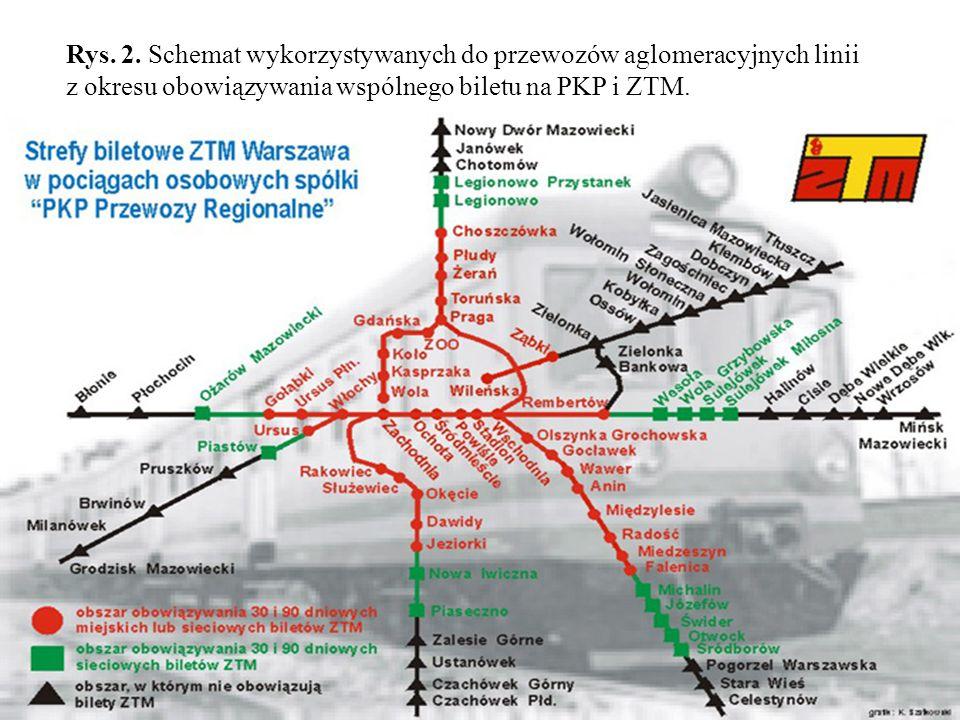 Rys. 2. Schemat wykorzystywanych do przewozów aglomeracyjnych linii z okresu obowiązywania wspólnego biletu na PKP i ZTM.