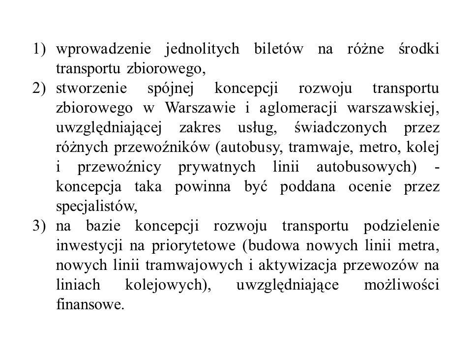 1)wprowadzenie jednolitych biletów na różne środki transportu zbiorowego, 2)stworzenie spójnej koncepcji rozwoju transportu zbiorowego w Warszawie i a