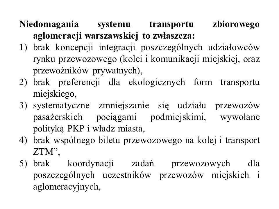 Niedomagania systemu transportu zbiorowego aglomeracji warszawskiej to zwłaszcza: 1)brak koncepcji integracji poszczególnych udziałowców rynku przewoz