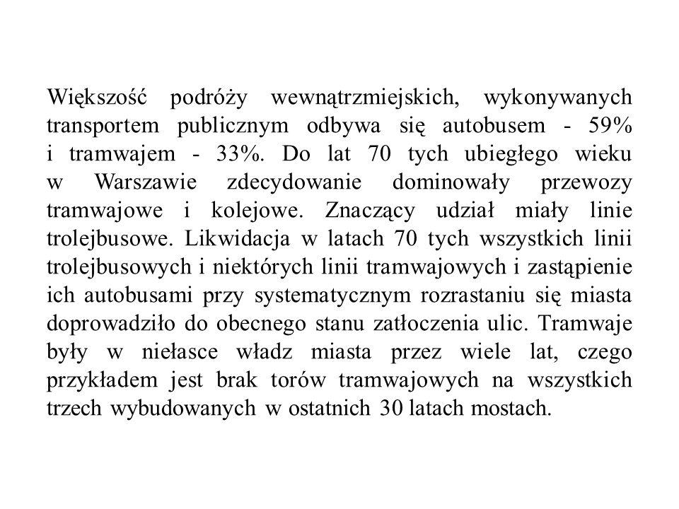 Przewiduje się (oby nie skończyło się na przewidywaniach) budowę torów na nowym moście północnym, linii tramwajowej od metra na Pragę Północ i przywrócenie linii tramwajowej do Wilanowa.