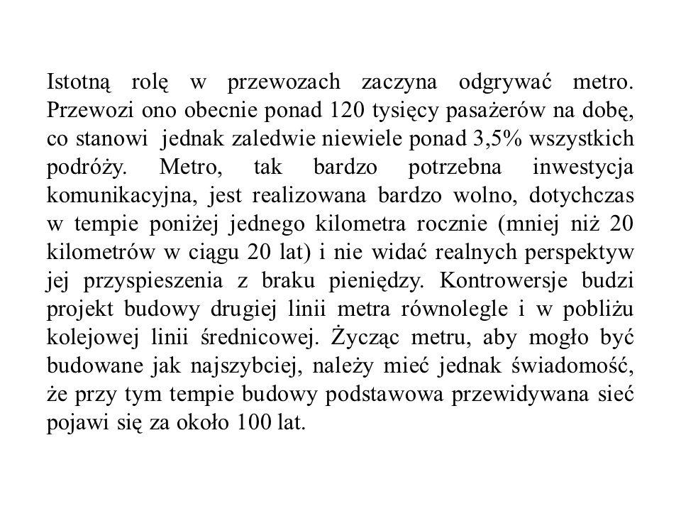 Niski i coraz gorszy standard kolei podmiejskiej i nieprzyjazne dla pasażerów rozkłady jazdy spowodowały spadek jej udziału w podróżach związanych z Warszawą do 14%, z czego znikomy procent stanowią podróżni kolejowi podróżujący tylko w granicach administracyjnych miasta stołecznego.