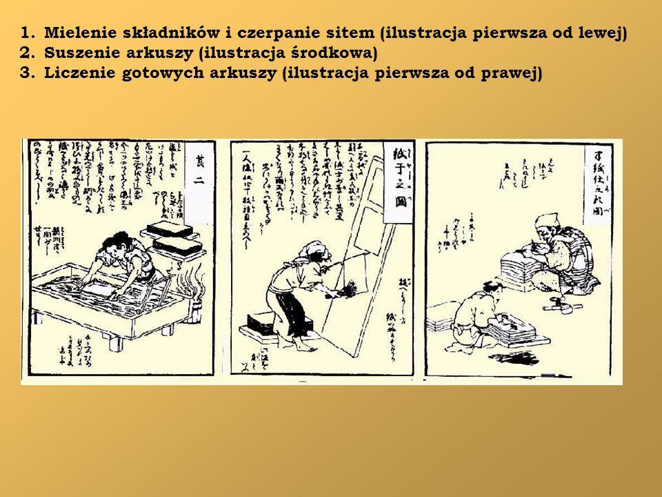 1.Mielenie składników i czerpanie sitem (ilustracja pierwsza od lewej) 2.Suszenie arkuszy (ilustracja środkowa) 3.Liczenie gotowych arkuszy (ilustracj