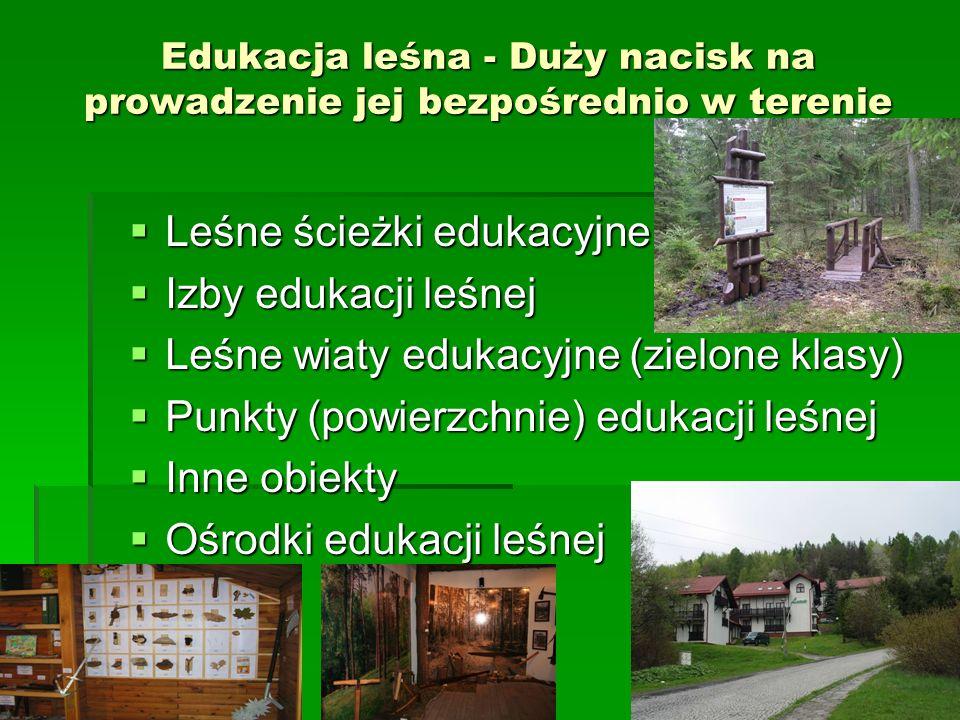 Edukacja leśna - Duży nacisk na prowadzenie jej bezpośrednio w terenie Leśne ścieżki edukacyjne Leśne ścieżki edukacyjne Izby edukacji leśnej Izby edukacji leśnej Leśne wiaty edukacyjne (zielone klasy) Leśne wiaty edukacyjne (zielone klasy) Punkty (powierzchnie) edukacji leśnej Punkty (powierzchnie) edukacji leśnej Inne obiekty Inne obiekty Ośrodki edukacji leśnej Ośrodki edukacji leśnej