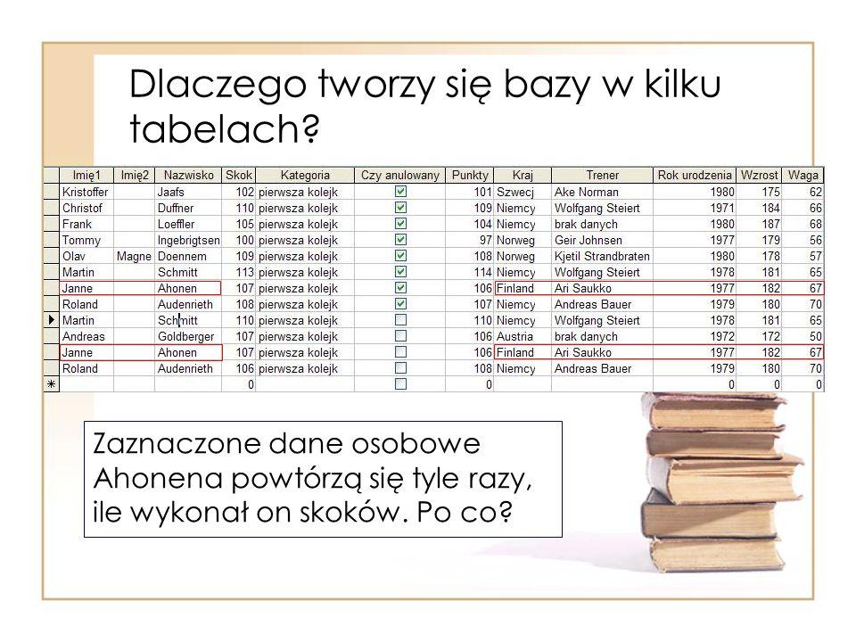 Dlaczego tworzy się bazy w kilku tabelach? Zaznaczone dane osobowe Ahonena powtórzą się tyle razy, ile wykonał on skoków. Po co?