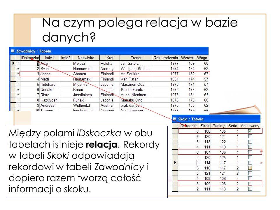Na czym polega relacja w bazie danych? Między polami IDskoczka w obu tabelach istnieje relacja. Rekordy w tabeli Skoki odpowiadają rekordowi w tabeli