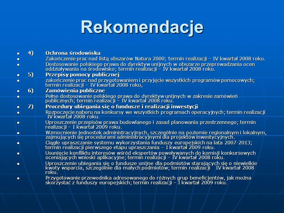 Rekomendacje 4)Ochrona środowiska 4)Ochrona środowiska Zakończenie prac nad listą obszarów Natura 2000; termin realizacji – IV kwartał 2008 roku.