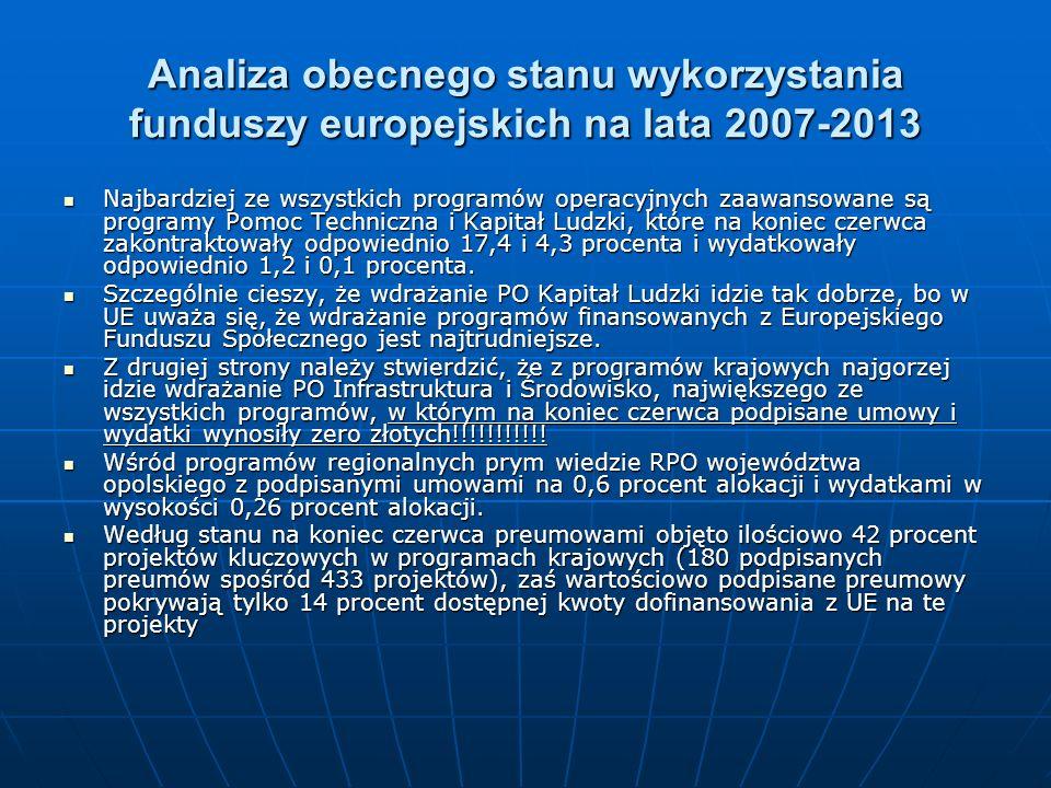 Analiza obecnego stanu wykorzystania funduszy europejskich na lata 2007-2013 Najbardziej ze wszystkich programów operacyjnych zaawansowane są programy Pomoc Techniczna i Kapitał Ludzki, które na koniec czerwca zakontraktowały odpowiednio 17,4 i 4,3 procenta i wydatkowały odpowiednio 1,2 i 0,1 procenta.