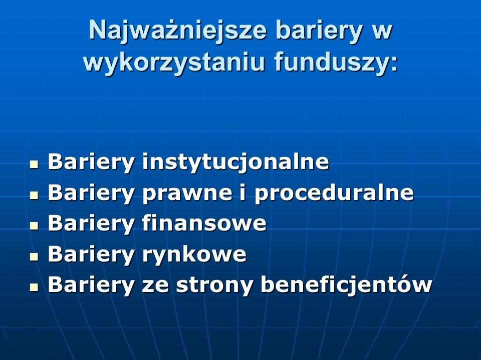 Najważniejsze bariery w wykorzystaniu funduszy: Bariery instytucjonalne Bariery instytucjonalne Bariery prawne i proceduralne Bariery prawne i proceduralne Bariery finansowe Bariery finansowe Bariery rynkowe Bariery rynkowe Bariery ze strony beneficjentów Bariery ze strony beneficjentów