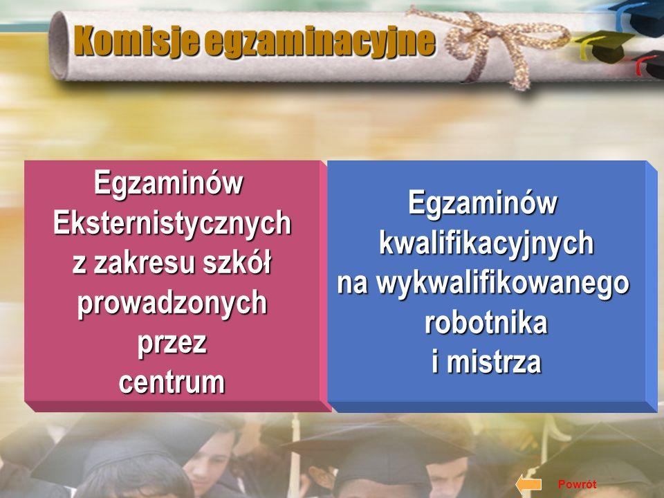 Języków obcych dla początkujących i zaawansowanych: – język angielski – język niemiecki – język rosyjski BHP i przeciwpożarowe Wychowawców i kierownik