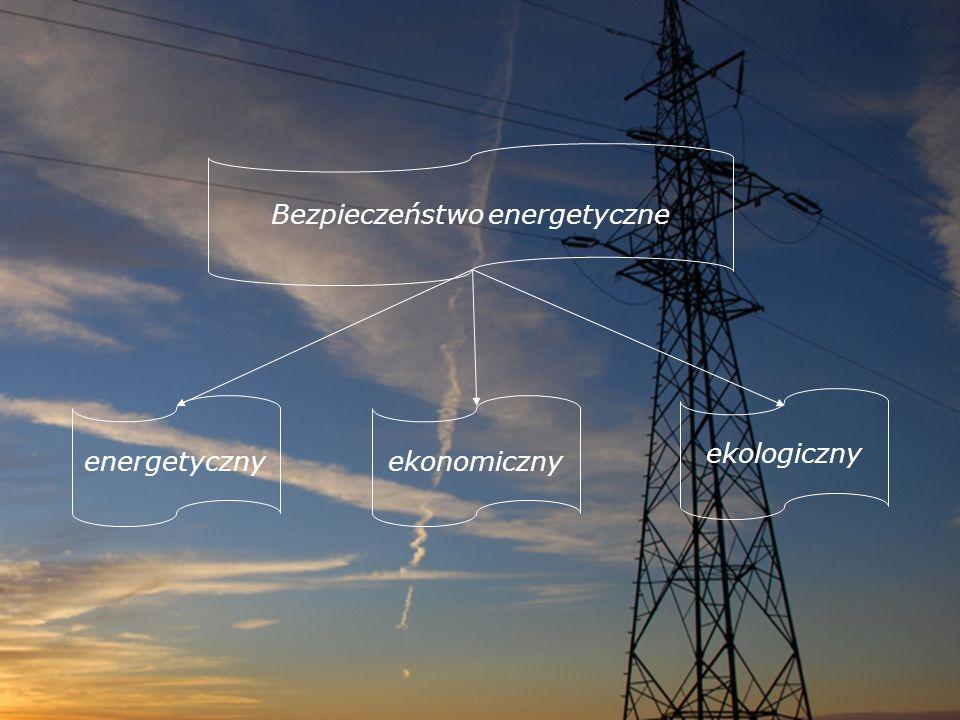 energetycznyekonomiczny ekologiczny Bezpieczeństwo energetyczne