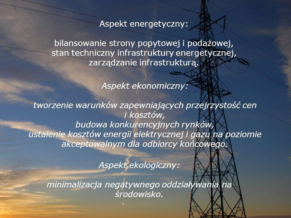 Aspekt energetyczny: bilansowanie strony popytowej i podażowej, stan techniczny infrastruktury energetycznej, zarządzanie infrastrukturą. Aspekt ekono