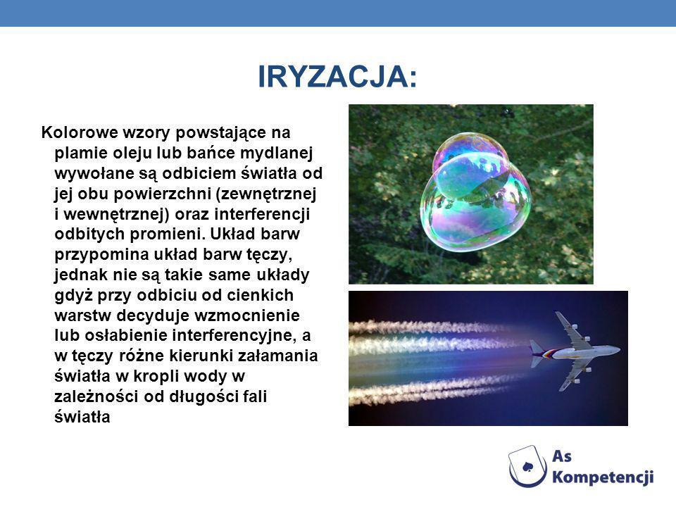 IRYZACJA: Kolorowe wzory powstające na plamie oleju lub bańce mydlanej wywołane są odbiciem światła od jej obu powierzchni (zewnętrznej i wewnętrznej)