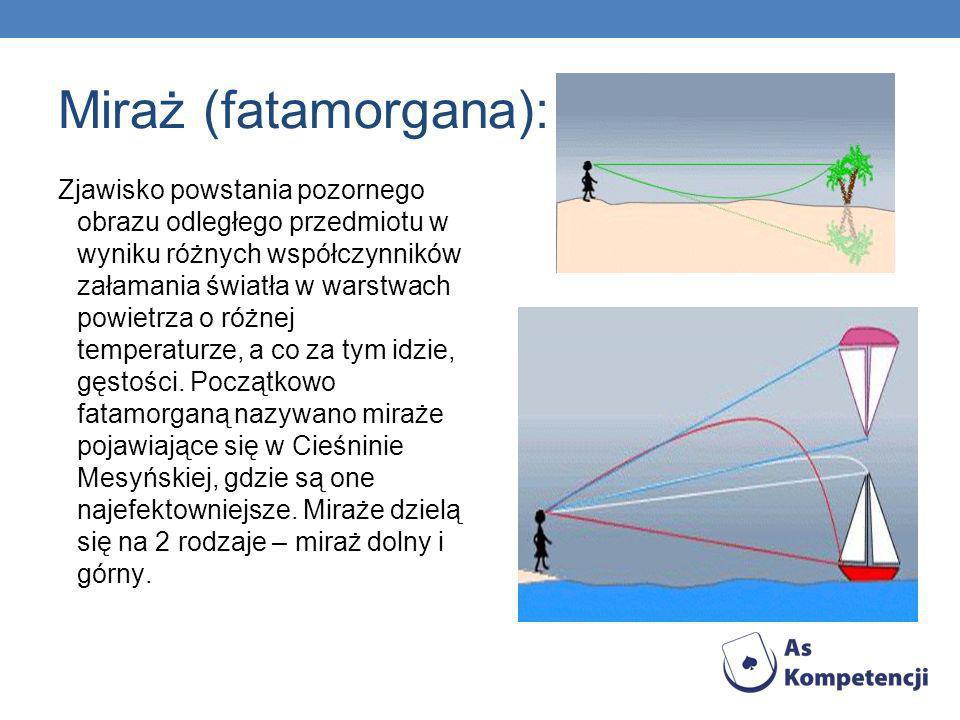 Miraż (fatamorgana): Zjawisko powstania pozornego obrazu odległego przedmiotu w wyniku różnych współczynników załamania światła w warstwach powietrza