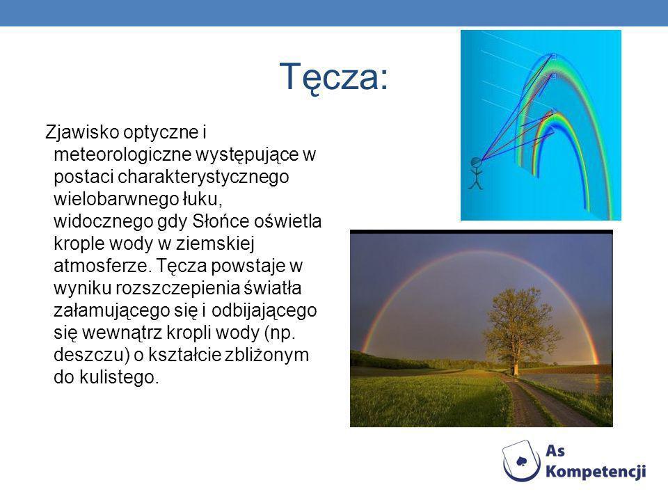 Tęcza: Zjawisko optyczne i meteorologiczne występujące w postaci charakterystycznego wielobarwnego łuku, widocznego gdy Słońce oświetla krople wody w