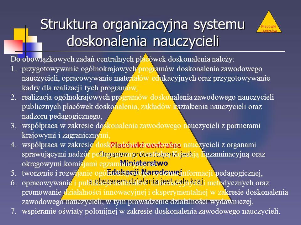 Placówki centralne Organem prowadzącym jest Ministerstwo Edukacji Narodowej, a obszarem działania jest cały kraj Placówki centralne Organem prowadzący