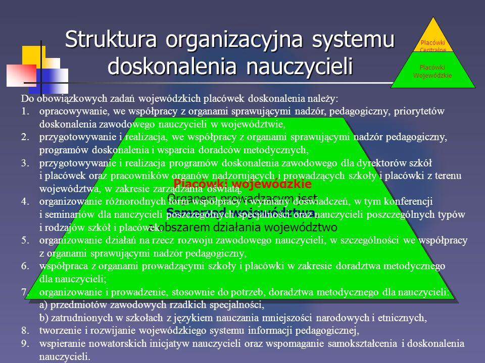 Struktura organizacyjna systemu doskonalenia nauczycieli Placówki Centralne Placówki wojewódzkie Organem prowadzącym jest Samorząd województwa, a obsz