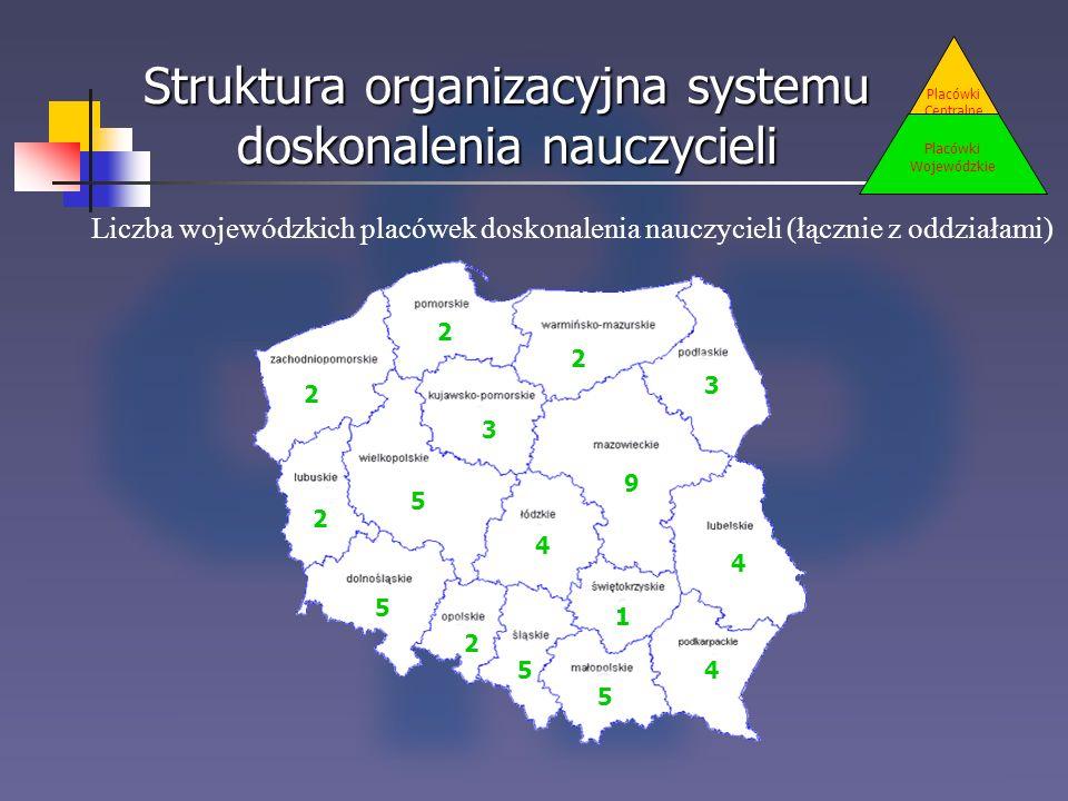 Struktura organizacyjna systemu doskonalenia nauczycieli Placówki Centralne Liczba wojewódzkich placówek doskonalenia nauczycieli (łącznie z oddziałam