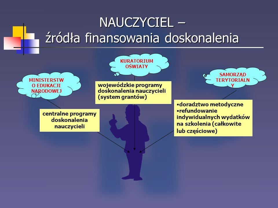 NAUCZYCIEL – źródła finansowania doskonalenia MINISTERSTW O EDUKACJI NARODOWEJ KURATORIUM OŚWIATY centralne programy doskonalenia nauczycieli wojewódz