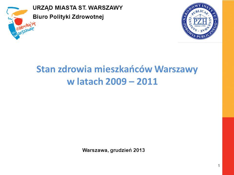 Rzeczywiste oraz standaryzowane współczynniki zgonów kobiet z powodu nowotworów złośliwych w Warszawie i w miastach ogółem oraz standaryzowane dla UE ogółem w latach 2004-2011
