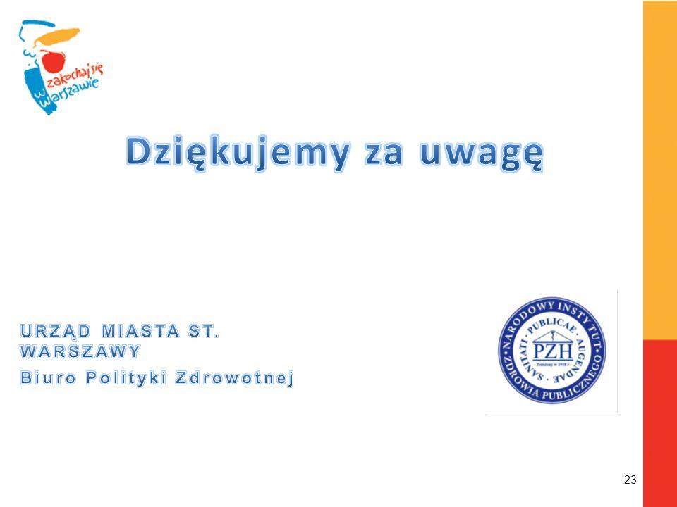 23 Warszawa, 6.04.2010 r.