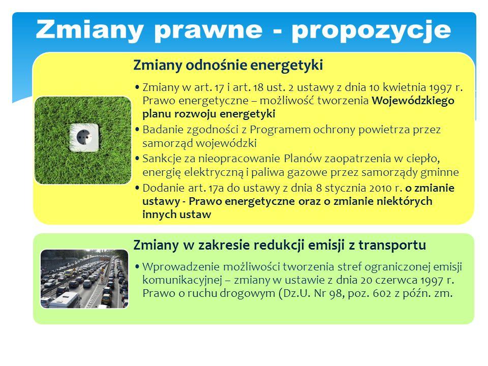 Zmiany odnośnie energetyki Zmiany w art.17 i art.
