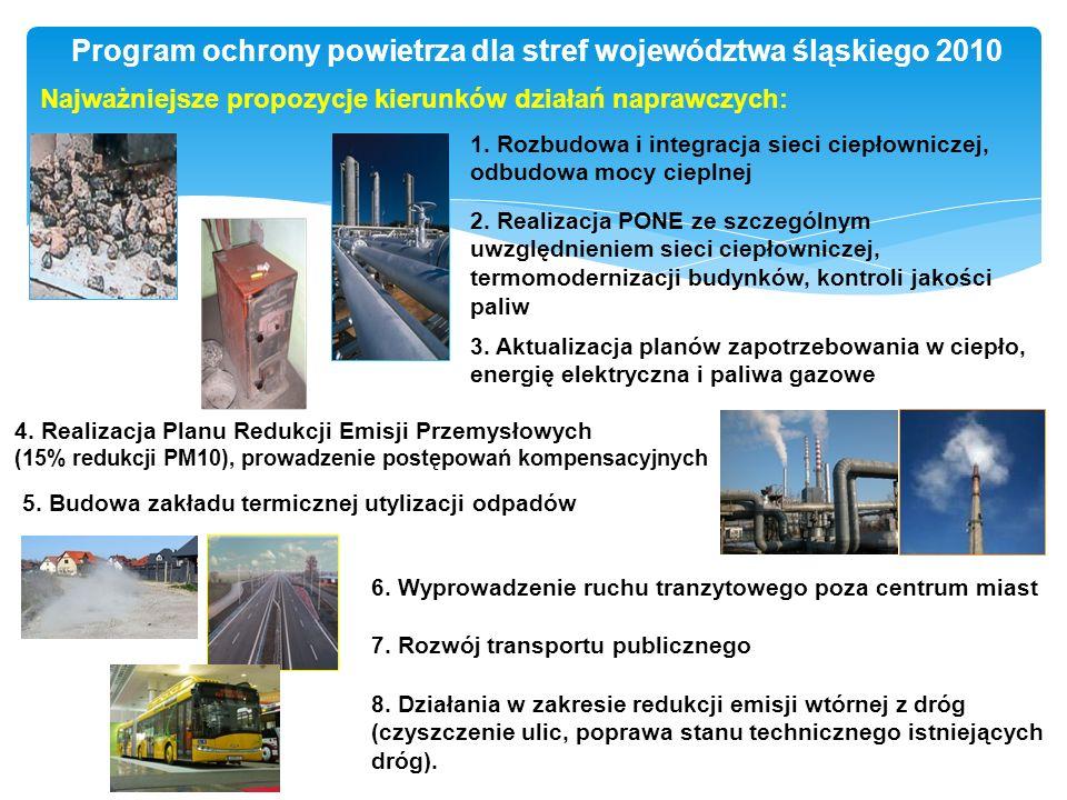 Najważniejsze propozycje kierunków działań naprawczych: 2.