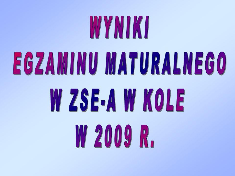 Do egzaminu maturalnego w 2009 r.