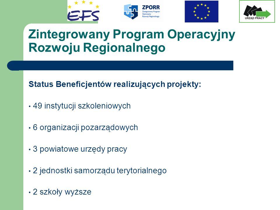Zintegrowany Program Operacyjny Rozwoju Regionalnego Status Beneficjentów realizujących projekty: 49 instytucji szkoleniowych 6 organizacji pozarządowych 3 powiatowe urzędy pracy 2 jednostki samorządu terytorialnego 2 szkoły wyższe