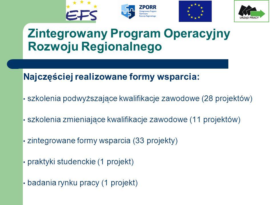 Zintegrowany Program Operacyjny Rozwoju Regionalnego Najczęściej realizowane formy wsparcia: szkolenia podwyższające kwalifikacje zawodowe (28 projektów) szkolenia zmieniające kwalifikacje zawodowe (11 projektów) zintegrowane formy wsparcia (33 projekty) praktyki studenckie (1 projekt) badania rynku pracy (1 projekt)
