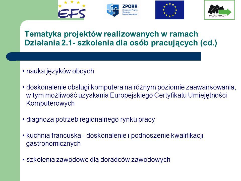 Tematyka projektów realizowanych w ramach Działania 2.1- szkolenia dla osób pracujących (cd.) nauka języków obcych doskonalenie obsługi komputera na różnym poziomie zaawansowania, w tym możliwość uzyskania Europejskiego Certyfikatu Umiejętności Komputerowych diagnoza potrzeb regionalnego rynku pracy kuchnia francuska - doskonalenie i podnoszenie kwalifikacji gastronomicznych szkolenia zawodowe dla doradców zawodowych