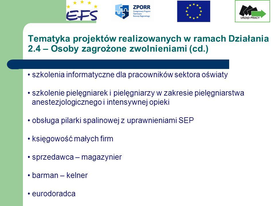 Tematyka projektów realizowanych w ramach Działania 2.4 – Osoby zagrożone zwolnieniami (cd.) szkolenia informatyczne dla pracowników sektora oświaty szkolenie pielęgniarek i pielęgniarzy w zakresie pielęgniarstwa anestezjologicznego i intensywnej opieki obsługa pilarki spalinowej z uprawnieniami SEP księgowość małych firm sprzedawca – magazynier barman – kelner eurodoradca