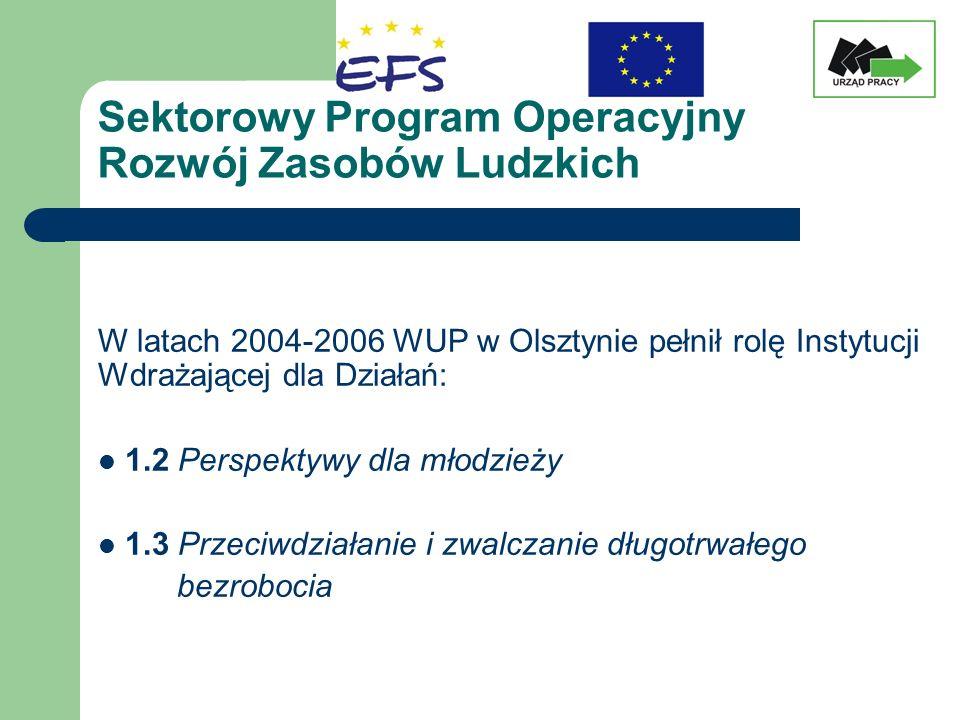 Sektorowy Program Operacyjny Rozwój Zasobów Ludzkich W latach 2004-2006 WUP w Olsztynie pełnił rolę Instytucji Wdrażającej dla Działań: 1.2 Perspektywy dla młodzieży 1.3 Przeciwdziałanie i zwalczanie długotrwałego bezrobocia