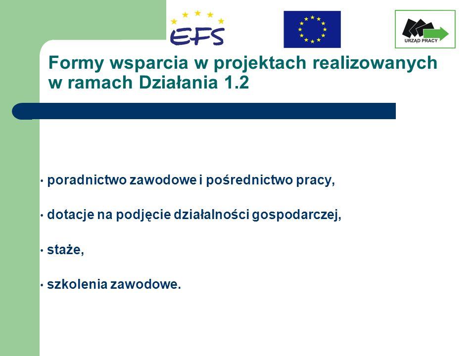 Formy wsparcia w projektach realizowanych w ramach Działania 1.2 poradnictwo zawodowe i pośrednictwo pracy, dotacje na podjęcie działalności gospodarczej, staże, szkolenia zawodowe.