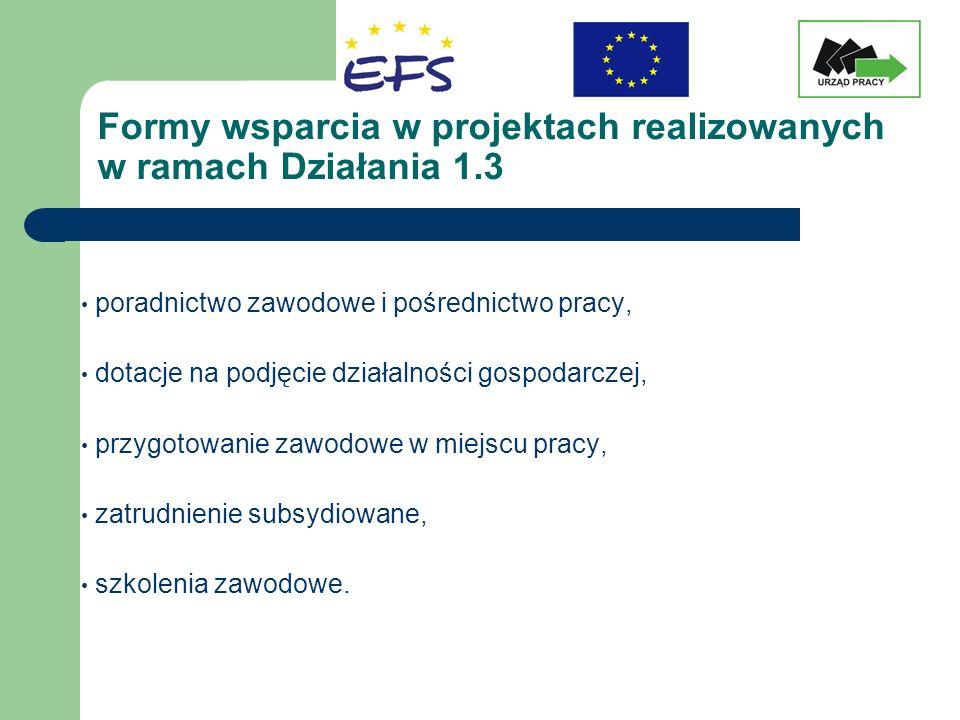 Formy wsparcia w projektach realizowanych w ramach Działania 1.3 poradnictwo zawodowe i pośrednictwo pracy, dotacje na podjęcie działalności gospodarc
