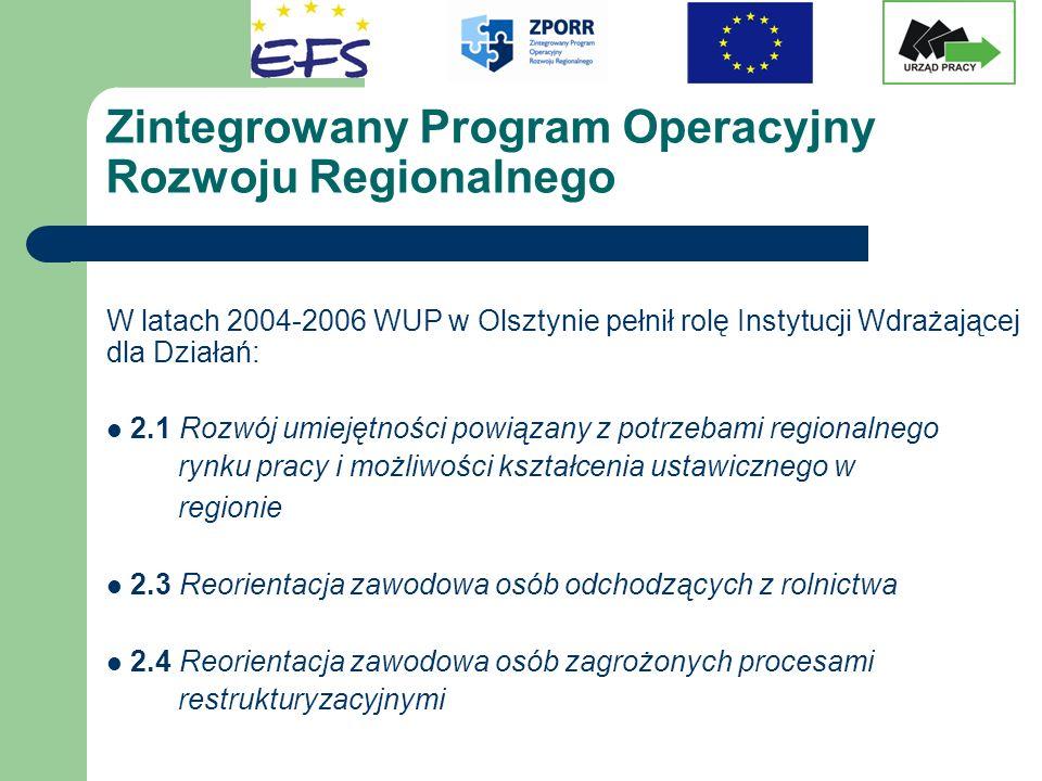 Zintegrowany Program Operacyjny Rozwoju Regionalnego W latach 2004-2006 WUP w Olsztynie pełnił rolę Instytucji Wdrażającej dla Działań: 2.1 Rozwój umiejętności powiązany z potrzebami regionalnego rynku pracy i możliwości kształcenia ustawicznego w regionie 2.3 Reorientacja zawodowa osób odchodzących z rolnictwa 2.4 Reorientacja zawodowa osób zagrożonych procesami restrukturyzacyjnymi