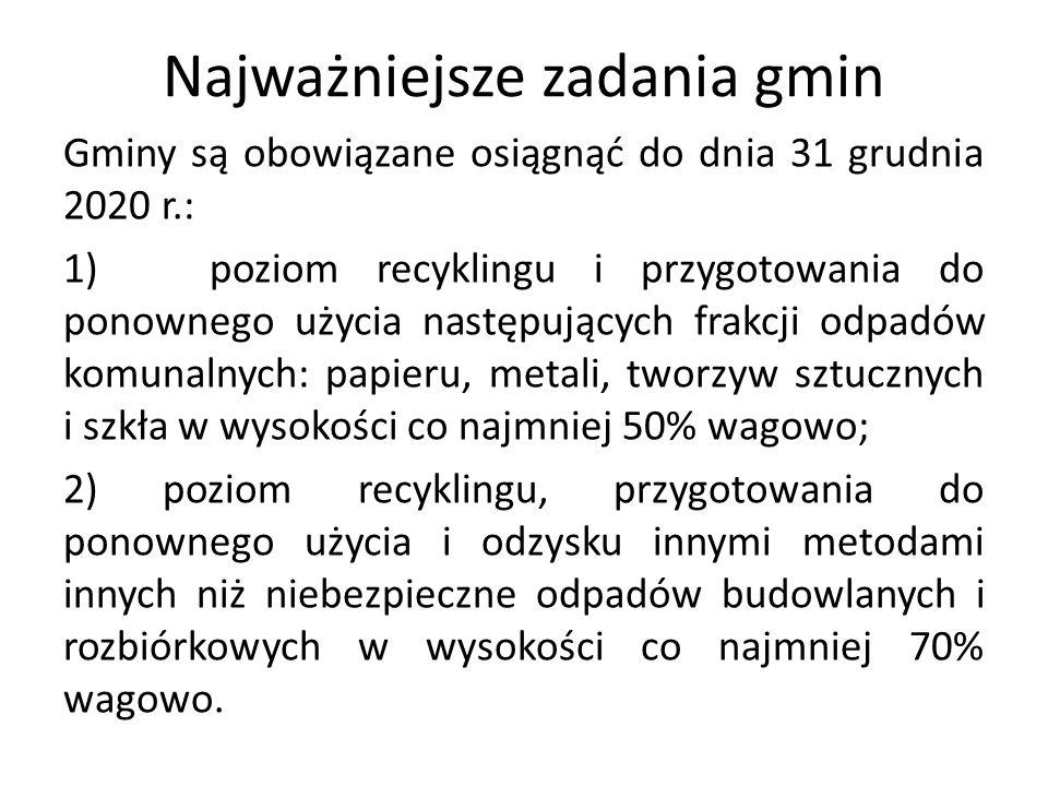 Najważniejsze zadania gmin Gminy są obowiązane osiągnąć do dnia 31 grudnia 2020 r.: 1) poziom recyklingu i przygotowania do ponownego użycia następują