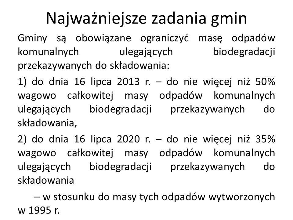 Najważniejsze zadania gmin Gminy są obowiązane ograniczyć masę odpadów komunalnych ulegających biodegradacji przekazywanych do składowania: 1) do dnia