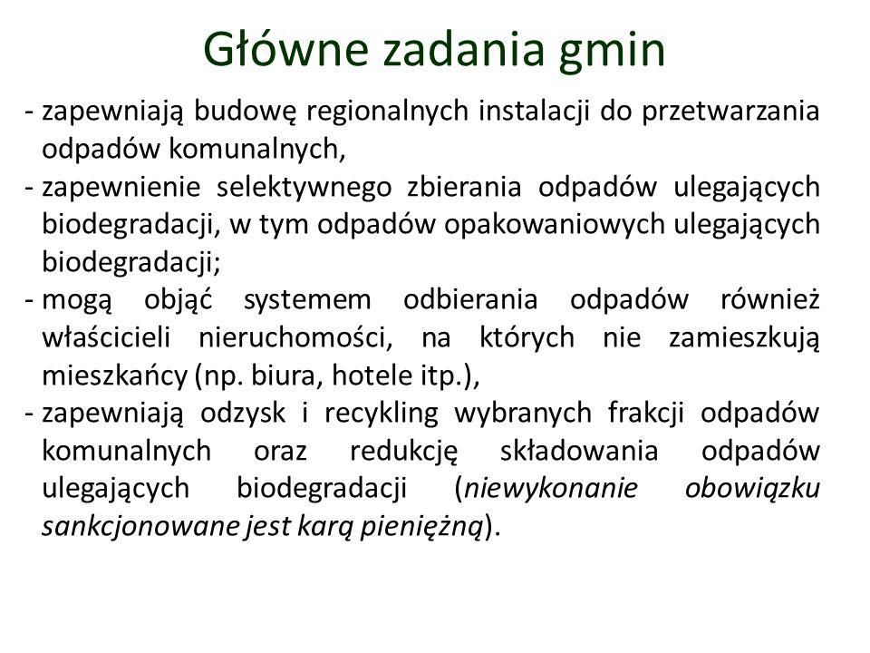 Najważniejsze zadania gmin Gminy są obowiązane ograniczyć masę odpadów komunalnych ulegających biodegradacji przekazywanych do składowania: 1) do dnia 16 lipca 2013 r.