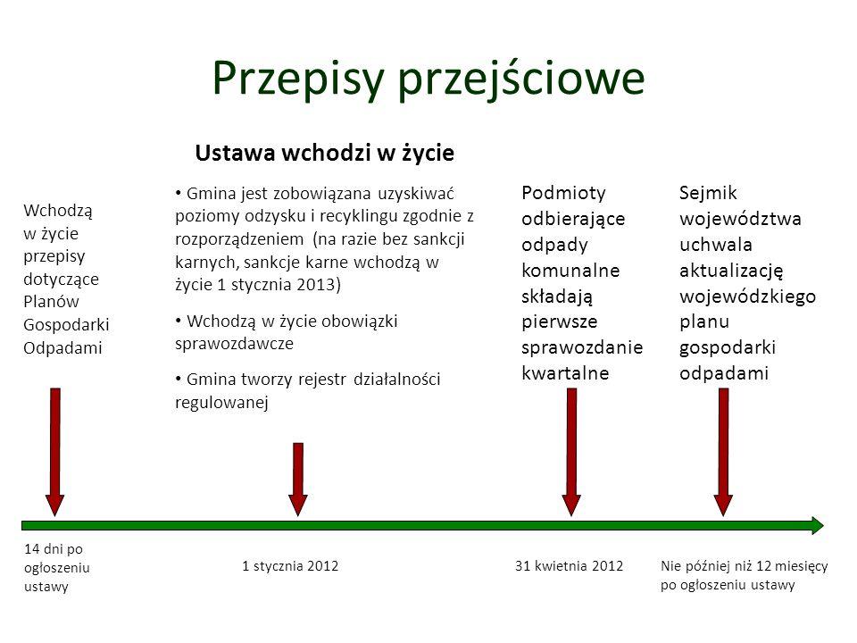 14 dni po ogłoszeniu ustawy Przepisy przejściowe Wchodzą w życie przepisy dotyczące Planów Gospodarki Odpadami 1 stycznia 2012 Ustawa wchodzi w życie