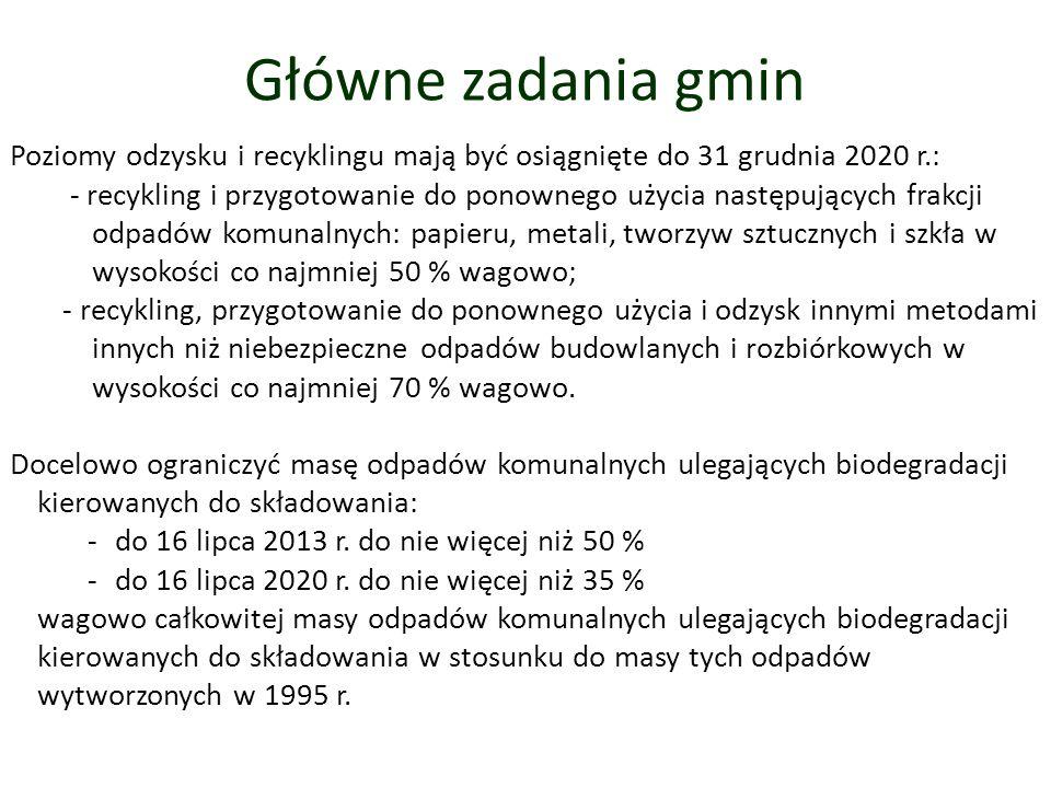 Poziomy odzysku i recyklingu mają być osiągnięte do 31 grudnia 2020 r.: - recykling i przygotowanie do ponownego użycia następujących frakcji odpadów