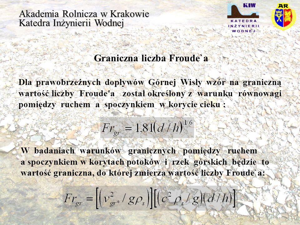 Akademia Rolnicza w Krakowie Katedra Inżynierii Wodnej Graniczna liczba Froude`a Dla prawobrzeżnych dopływów Górnej Wisły wzór na graniczną wartość li