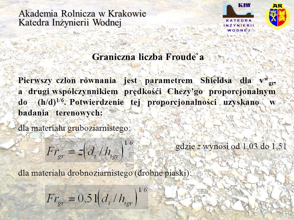 Akademia Rolnicza w Krakowie Katedra Inżynierii Wodnej Graniczna liczba Froude`a Pierwszy człon równania jest parametrem Shieldsa dla v* gr, a drugi w