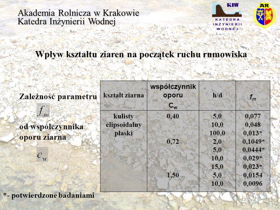 Akademia Rolnicza w Krakowie Katedra Inżynierii Wodnej Wpływ kształtu ziaren na początek ruchu rumowiska Zależność parametru od współczynnika oporu zi