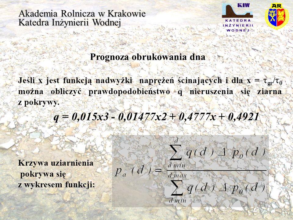 Akademia Rolnicza w Krakowie Katedra Inżynierii Wodnej Prognoza obrukowania dna Jeśli x jest funkcją nadwyżki naprężeń ścinających i dla x = gr / 0 mo