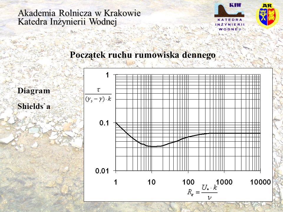 Akademia Rolnicza w Krakowie Katedra Inżynierii Wodnej Prognoza obrukowania dna Zmiany krzywej uziarnienia