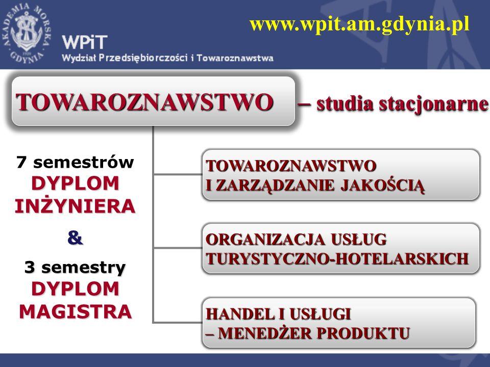 www.wpit.am.gdynia.pl TOWAROZNAWSTWO – studia stacjonarne TOWAROZNAWSTWO I ZARZĄDZANIE JAKOŚCIĄ ORGANIZACJA USŁUG TURYSTYCZNO-HOTELARSKICH HANDEL I US