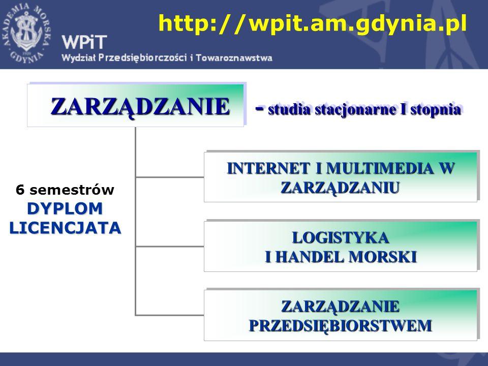 http://wpit.am.gdynia.pl ZARZĄDZANIE - studia stacjonarne I stopnia ZARZĄDZANIE - studia stacjonarne I stopnia INTERNET I MULTIMEDIA W ZARZĄDZANIU LOG